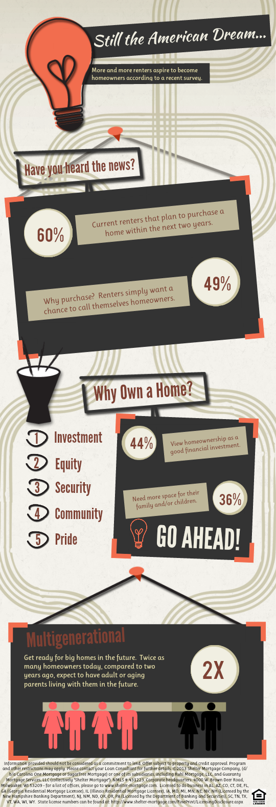 Renters hope to own home infographic